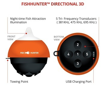 FishHunter Directional 3D Wireless Image