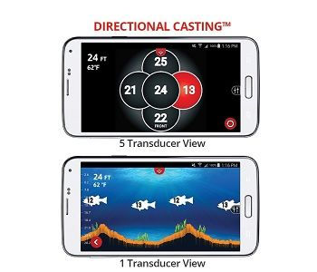 FishHunter Directional 3D Wireless Portable 1
