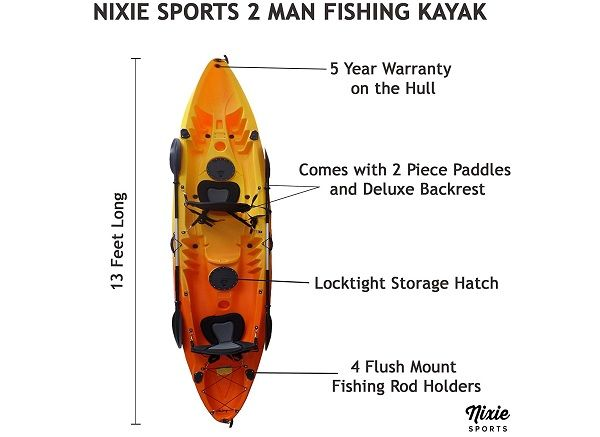 Nixie Sports 13ft Sit On Top Tandem Fishing Kayak With Backrests – Inc 2 Paddles 3