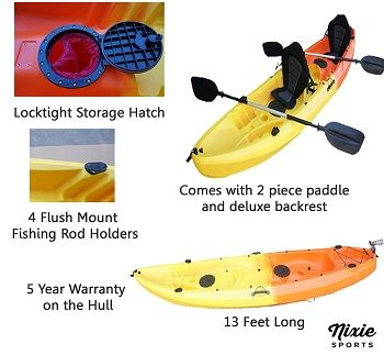 Nixie Sports 13ft Sit On Top Tandem Fishing Kayak With Backrests – Inc 2 Paddles 5