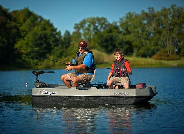 Fishing For Beginners – A Guide to Setting up Your First Fishing Experience!